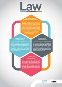 DIPLO foundation Plakat Law