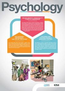 DIPLO foundation Plakat Psychology